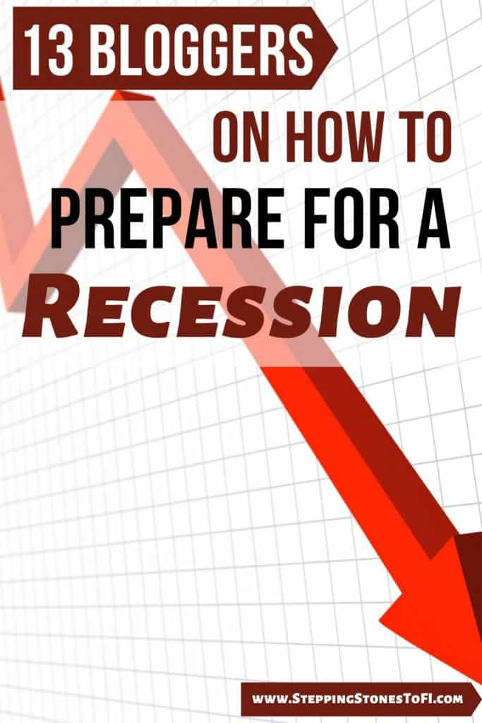 "Long Pinterest pin chart on market crash and text ""How to prepare for a recession"""