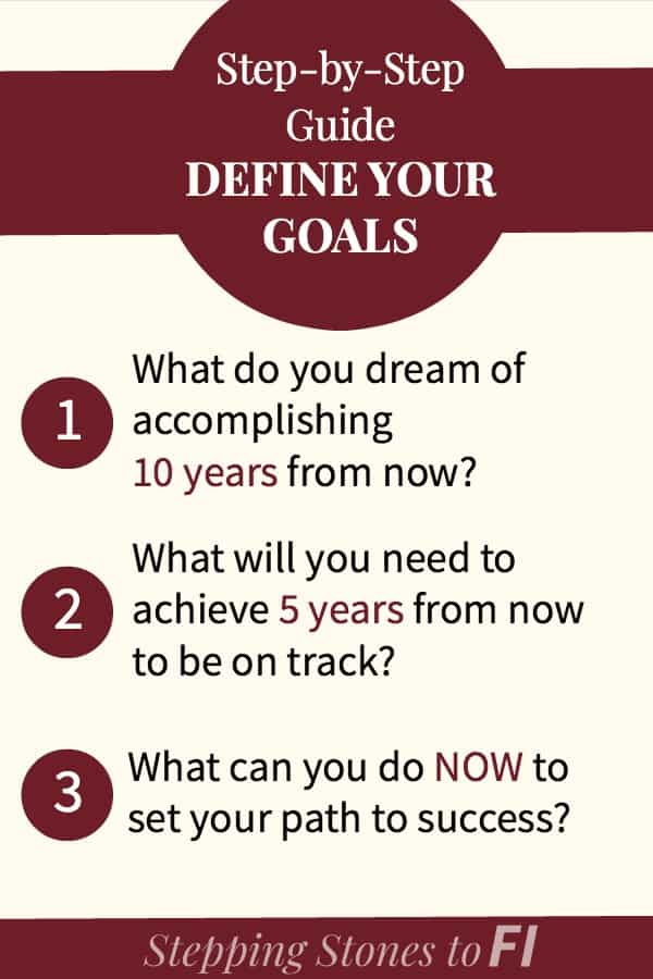 text graphic how to define your short and long term goals