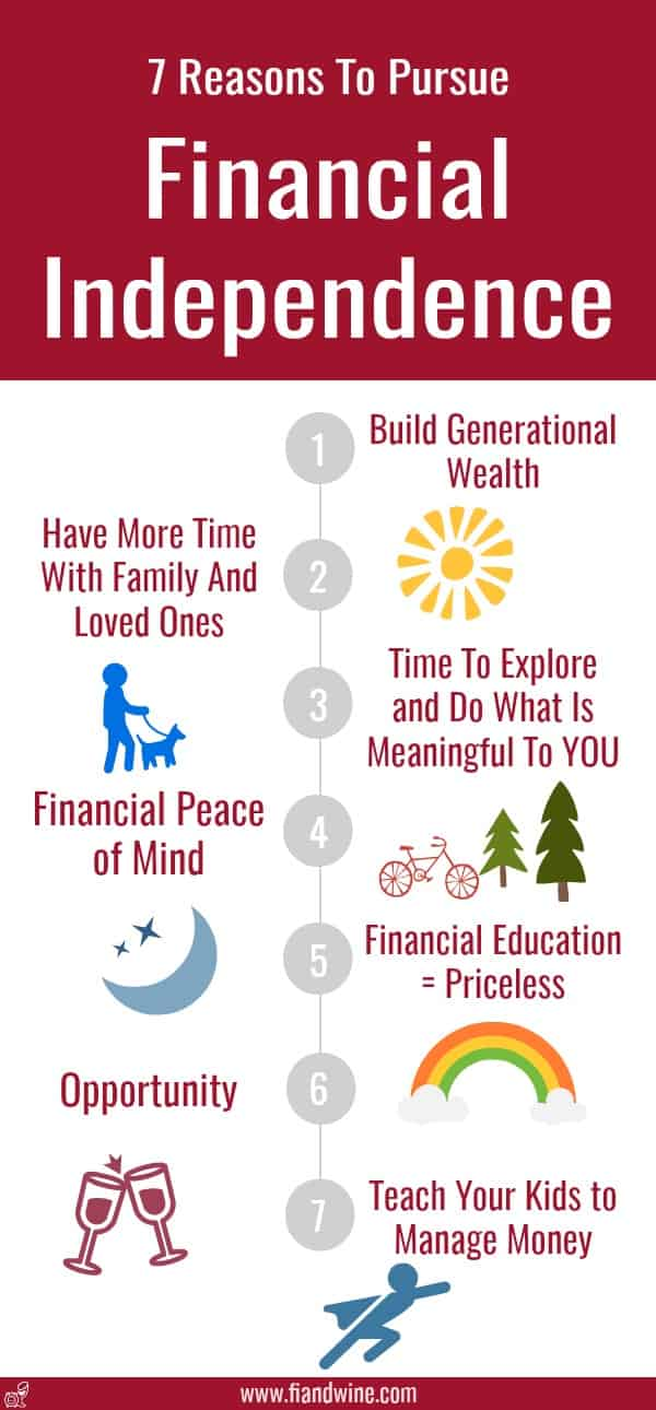 The successful journey to financial independence requires purpose and drive. Here are 7 key reasons to pursue financial independence. You don't want to miss reason #6, it's key to making serious progress! Financial Freedom | Personal Finance | Save Money | Build Wealth #financialindependence #retirement