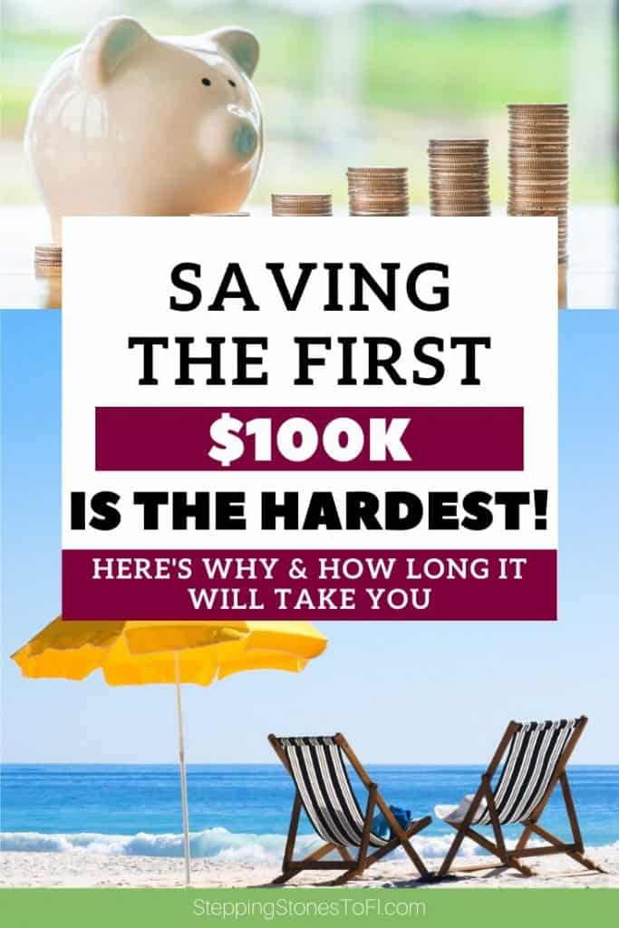 "Long Pinterest image with piggy bank and growing stacks of coins and text ""Saving the first $100k is the hardest, here's why and how long it will take you"""