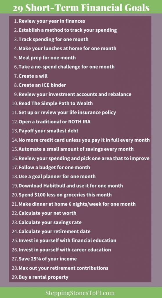 Long Pinterest infographic list pin of 29 Short Term Financial Goals you can set in the New Year