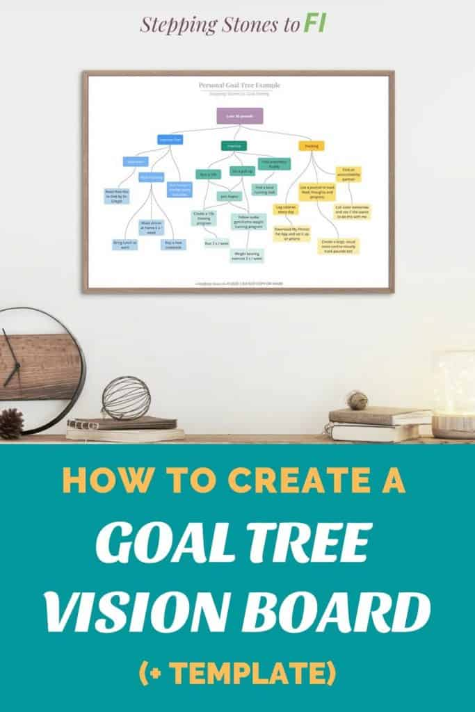 """Long Pinterest image of a goal vision tree board hanging in an office and text """"How to create a goal tree vision board"""""""