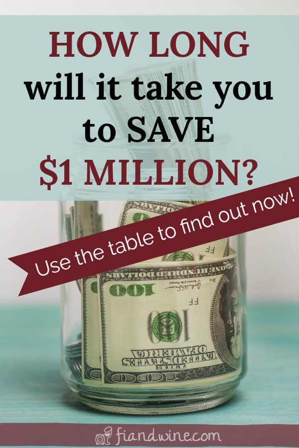 Have you ever wondered how long it would take to save one million dollars? Find out exactly how long it will take you based on how much you can save every month. Plus, learn great tips to speed up the process and plan your path to becoming a millionaire! Save money | Become a millionaire | Wealth Building | Retirement | Financial Independence | Personal Finance #savemoney #retirement #financialfreedom #financialindependence #becomeamillionaire