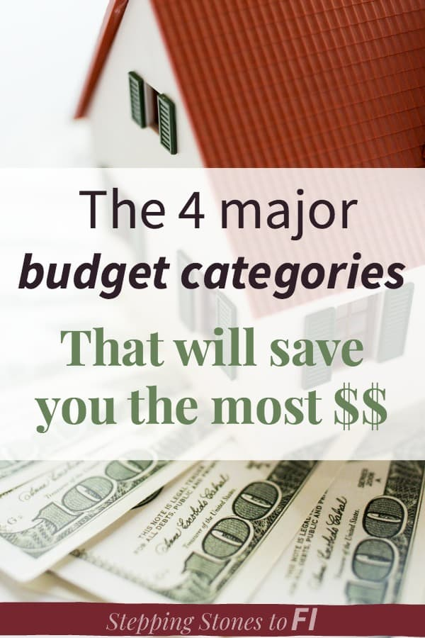 "Model house on a stack of money with text ""The 4 major budget categories that will save you the most money"""