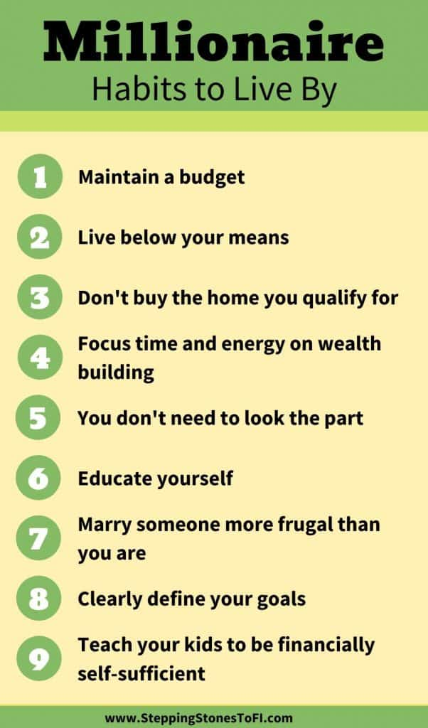 Long Pinterest pin listing traits of millionaires to live by