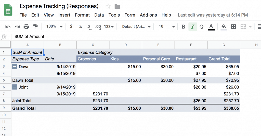 Screenshot of a google forms response pivot table within google sheets