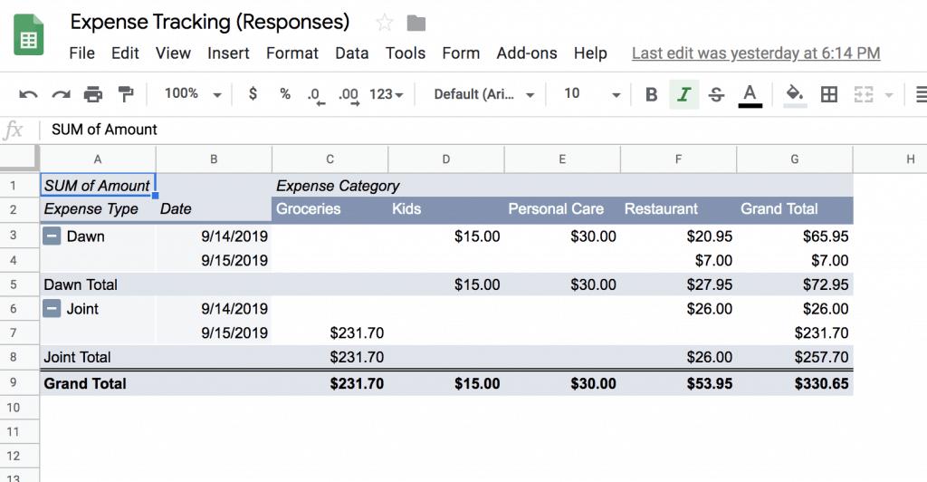 Screenshot of a google forms response pivot table within google sheets