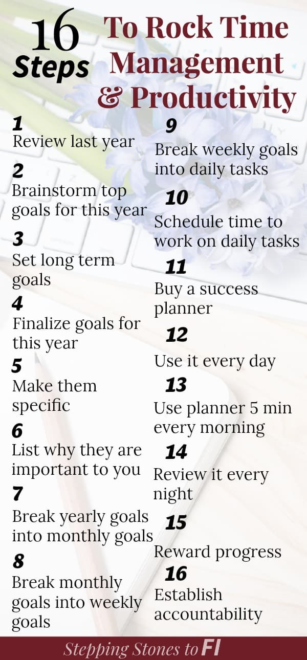List of simple steps to 10x your productivity and time management