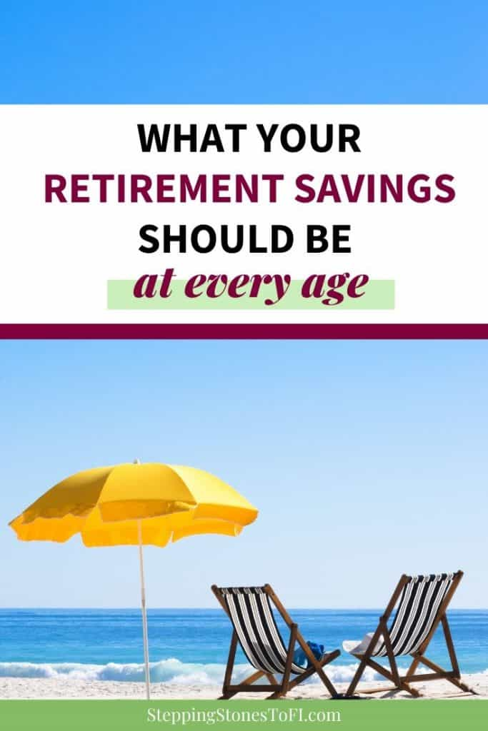 "Long Pinterest image of two beach chairs overlooking the ocean and text ""What your retirement savings should be at every age"""